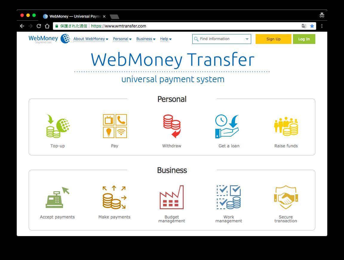 海外サイトWebMoneyのサイトホーム画面の写真